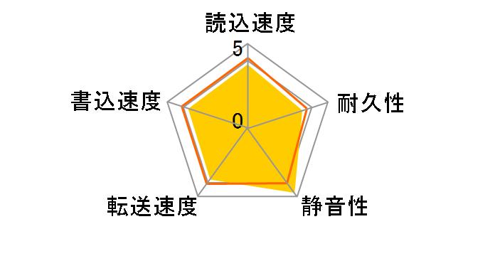 ST3000DM007 [3TB SATA600]