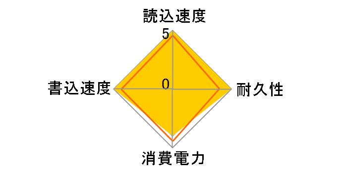 M9Pe(G) PX-512M9PeG