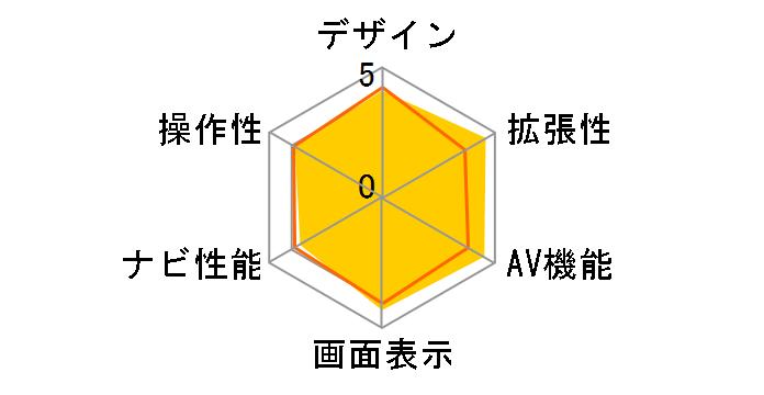 彩速ナビ MDV-Z905