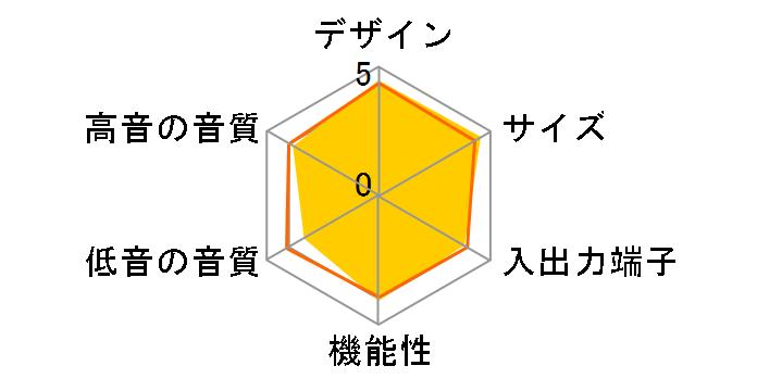 HT-S200F (B) [チャコールブラック]のユーザーレビュー