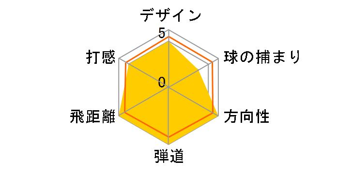 M4 ドライバー [FUBUKI TM5 フレックス:S ロフト:9.5]のユーザーレビュー