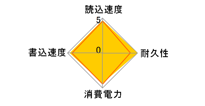 CFD EX. CSSD-S6i256HG7Vのユーザーレビュー