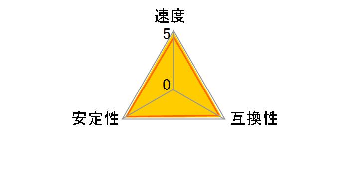 F4-3200C16D-16GSXKB [DDR4 PC4-25600 8GB 2枚組]のユーザーレビュー