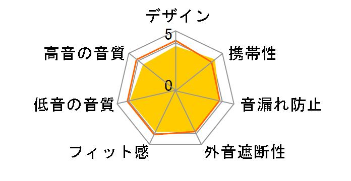 XX HA-FX101BT-A [ブルー]のユーザーレビュー