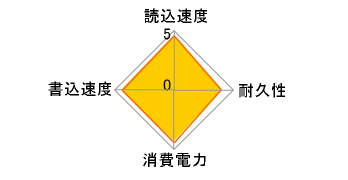 UVS-SSD256 (256GB) ドスパラWeb限定モデル