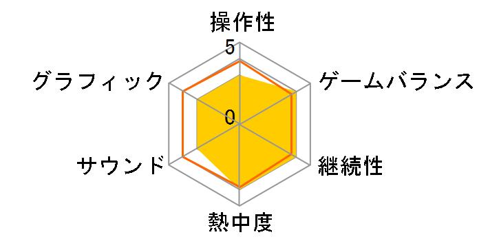 GOD WARS 日本神話大戦 豪華玉手箱 [数量限定版] [Nintendo Switch]のユーザーレビュー