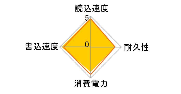MU 3 PH6-CE480のユーザーレビュー