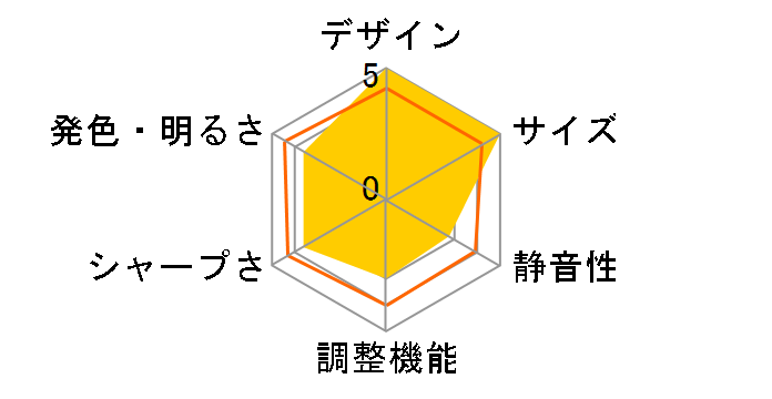 MP-CD1のユーザーレビュー
