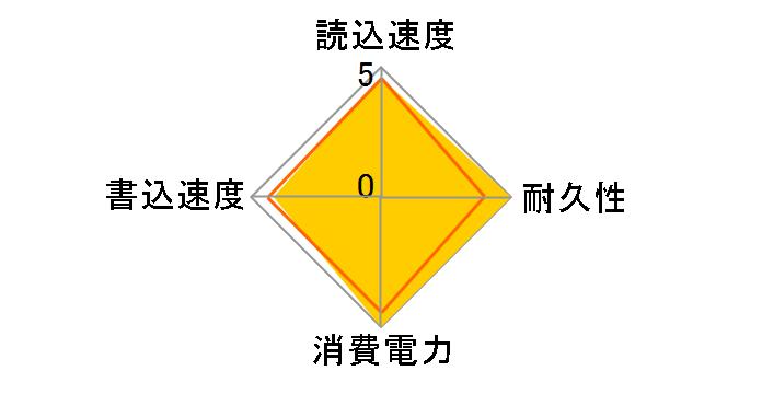 KM240GSMV32