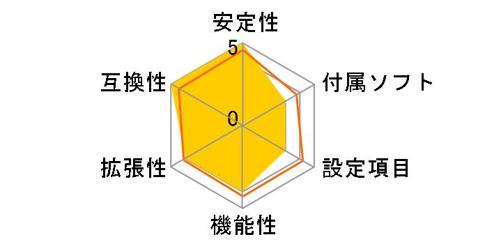 H370N WIFI [Rev.1.0]のユーザーレビュー