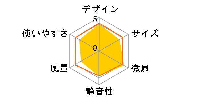 PJ-H3DSのユーザーレビュー