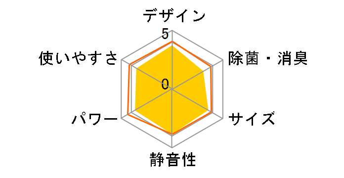 三菱電機 霧ヶ峰 MSZ-GV2818-W [ピュアホワイト]