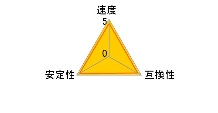 AD4U266638G19-2 [DDR4 PC4-21300 8GB 2枚組]のユーザーレビュー