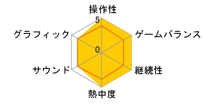 ロックマンX アニバーサリー コレクション 1+2 [Nintendo Switch]のユーザーレビュー