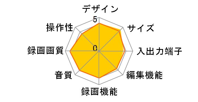 おうちクラウドディーガ DMR-BW1050のユーザーレビュー