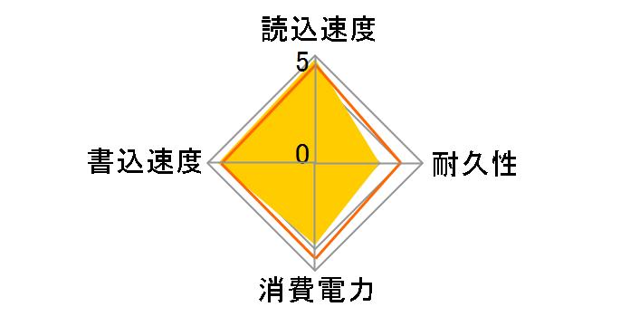 F6 PRO 2710DCS23-360