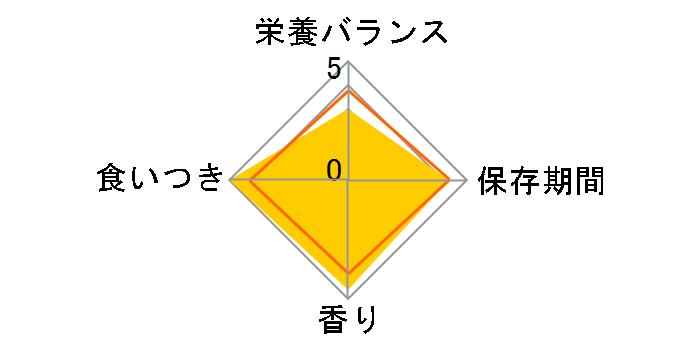 チャオ ちゅ〜る いわし&まぐろ 14gx4本