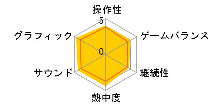 バトルフィールド 5 [PS4]