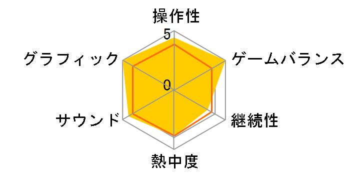 ゼノブレイド2 黄金の国イーラ [Nintendo Switch]のユーザーレビュー