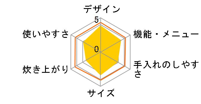 打込鉄・釜 ふっくら御膳 RZ-BV100M(R) [メタリックレッド]のユーザーレビュー