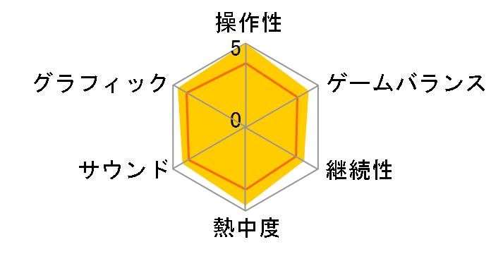 無双OROCHI 3 [通常版] [PS4]のユーザーレビュー