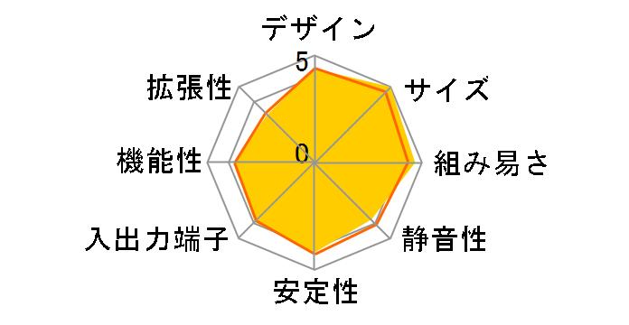DeskMini 310/B/BB/JPのユーザーレビュー