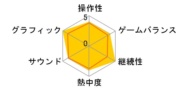 アサシン クリード オデッセイ ゴールドエディション [PS4]のユーザーレビュー