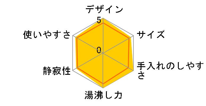 NC-KT083-H [グレー]のユーザーレビュー