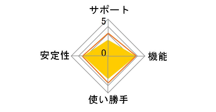 デジロック コアサーバー CORE-MINI