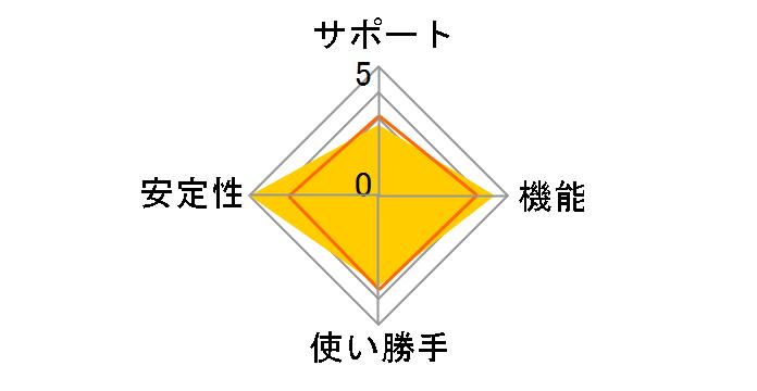 KAGOYA カゴヤ・クラウド/VPS タイプAのユーザーレビュー