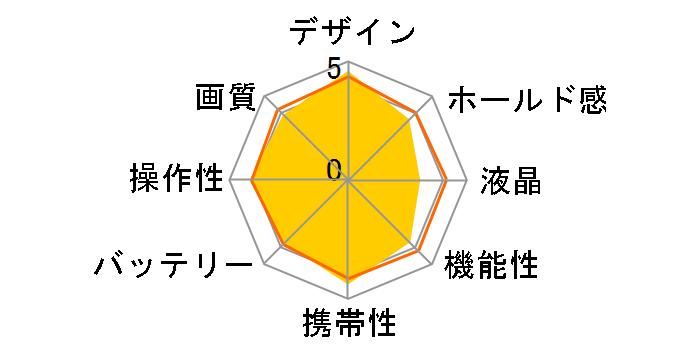Xacti DSC-J4のユーザーレビュー