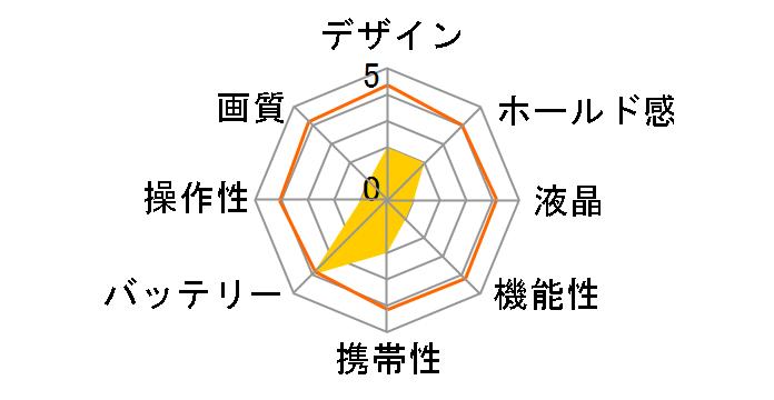 DSC-536のユーザーレビュー