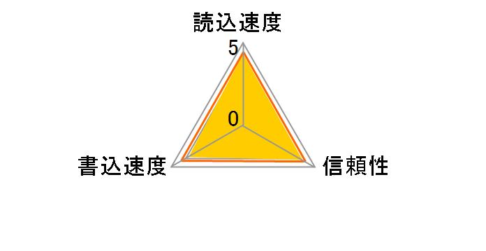 TS4GCF133 (4GB)のユーザーレビュー