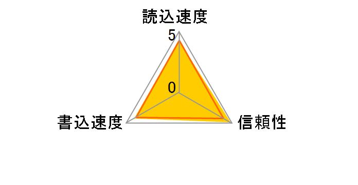 ProMax SD 2GB (2GB)のユーザーレビュー