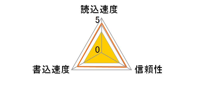 QMSD-256 (256MB)のユーザーレビュー