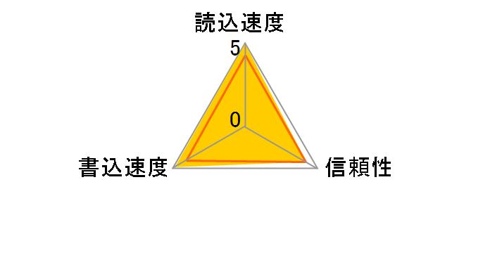 QSD15-2G (2GB)のユーザーレビュー