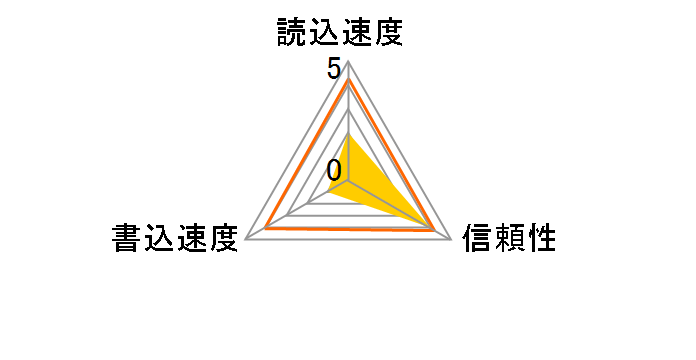 SD-NA128MT (128MB)のユーザーレビュー