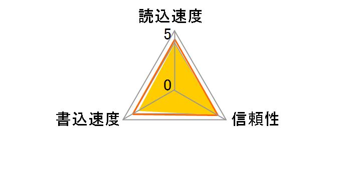 TS4GSDHC6 (4GB)のユーザーレビュー
