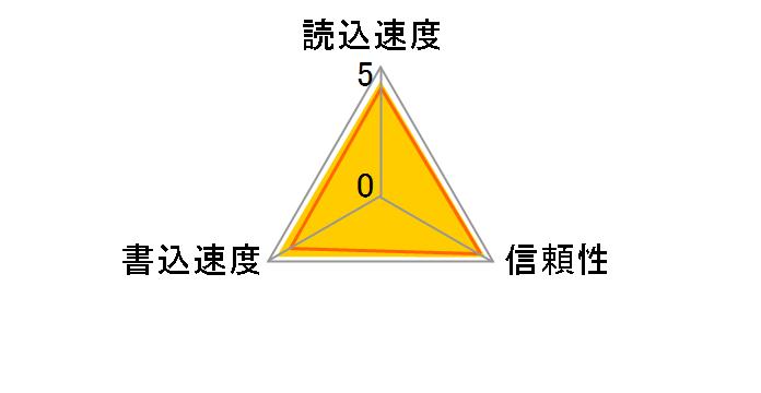 SDMSPDH-008G-J61 (8GB)のユーザーレビュー
