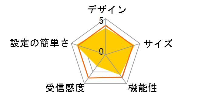 WYR-G54/Pのユーザーレビュー