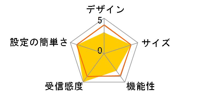 WER-AMG54/Uのユーザーレビュー