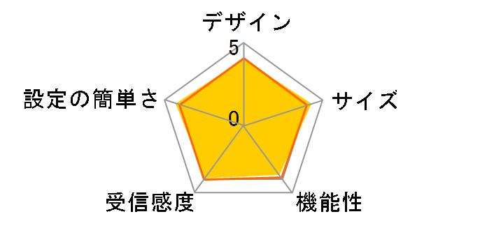 WHR-AM54G54のユーザーレビュー