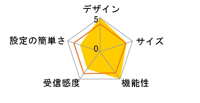 WHR-AM54G54/Uのユーザーレビュー
