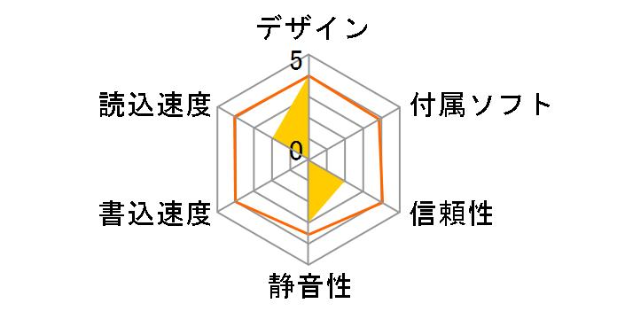 CD-W54E バルクのユーザーレビュー