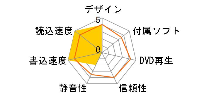 AD-7200S-01のユーザーレビュー