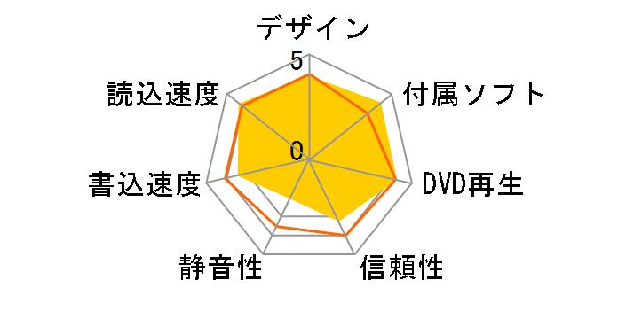 DVR-AN18GLのユーザーレビュー