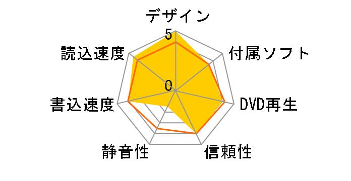 DVR-AN18GLBのユーザーレビュー
