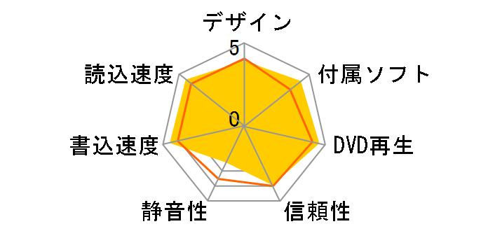 DVR-UN18GLのユーザーレビュー