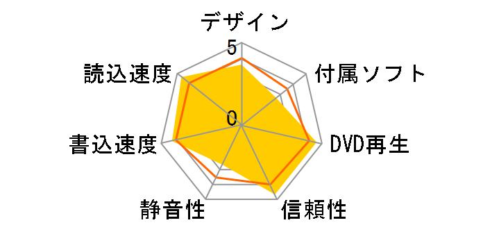 DVR-UEN18GLのユーザーレビュー