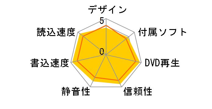 DVR-AN20GLのユーザーレビュー